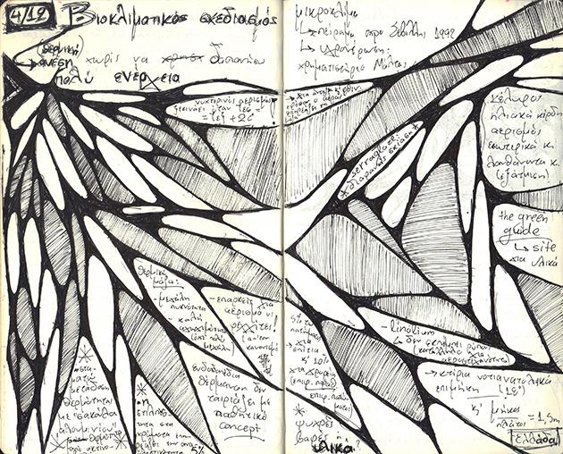 sketches totalblack-design