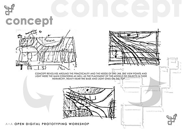 mothercube-concept