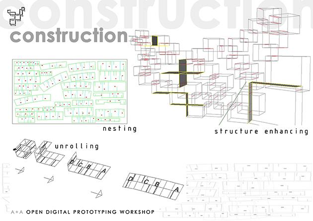 mothercube-construction