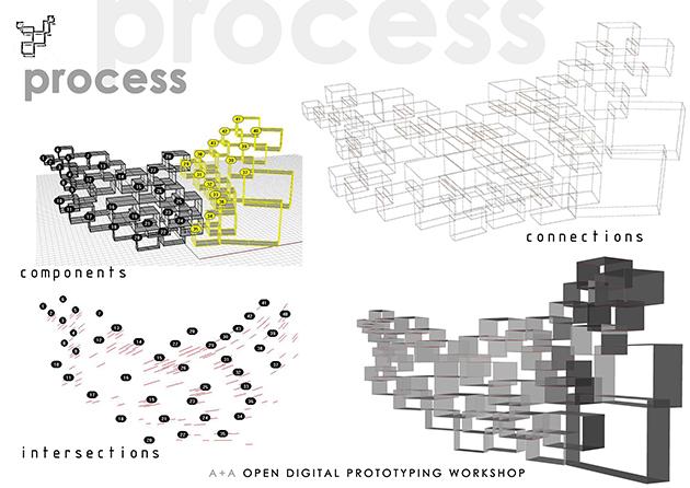 mothercube-process